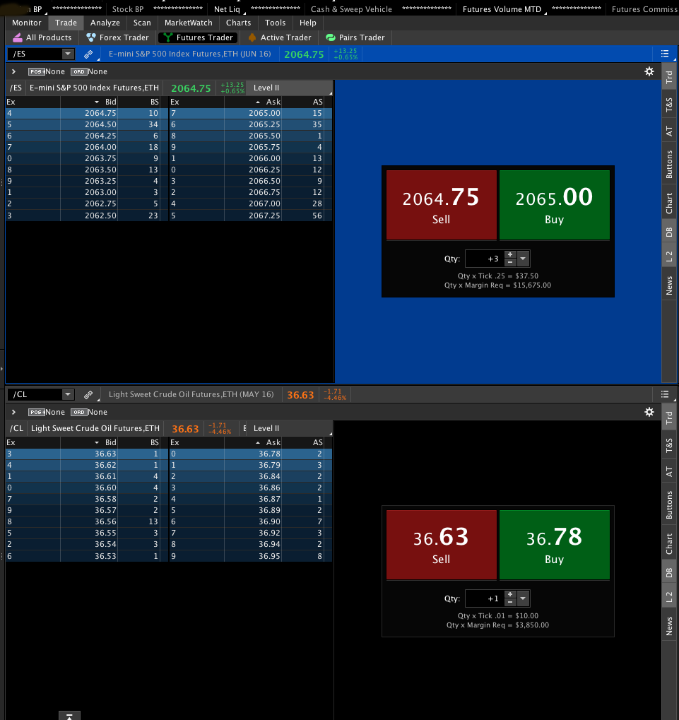 Thinkorswim futures options trading