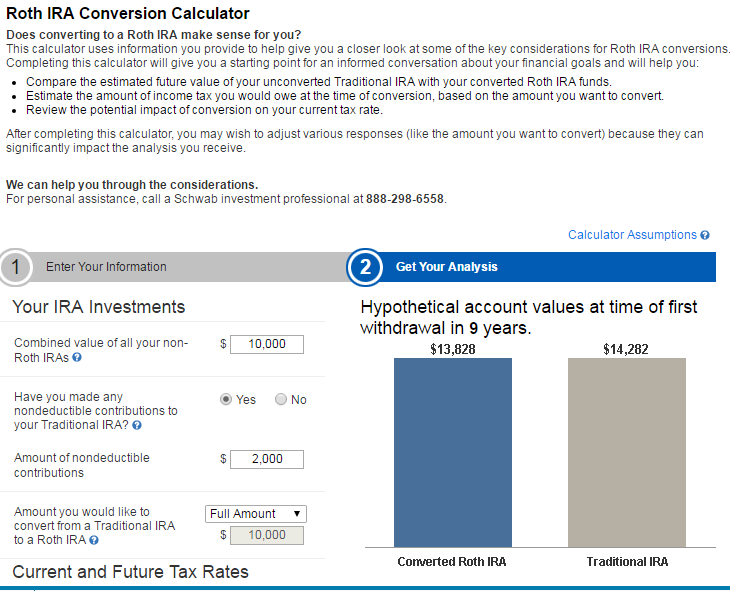 Charles Schwab IRA Review 2018: ROTH, Rollover, Account Fees, Promotion