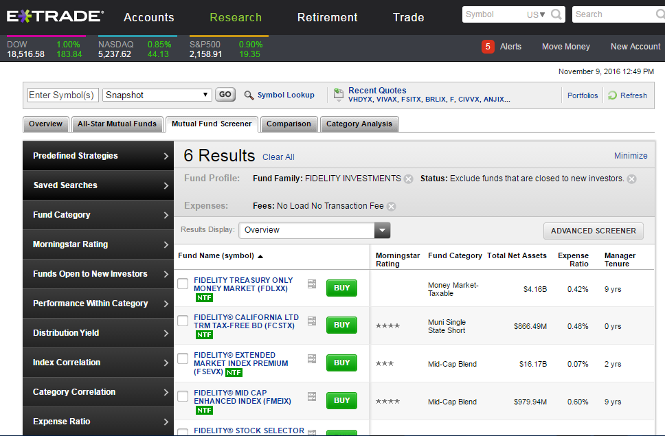 Binary options on etrade