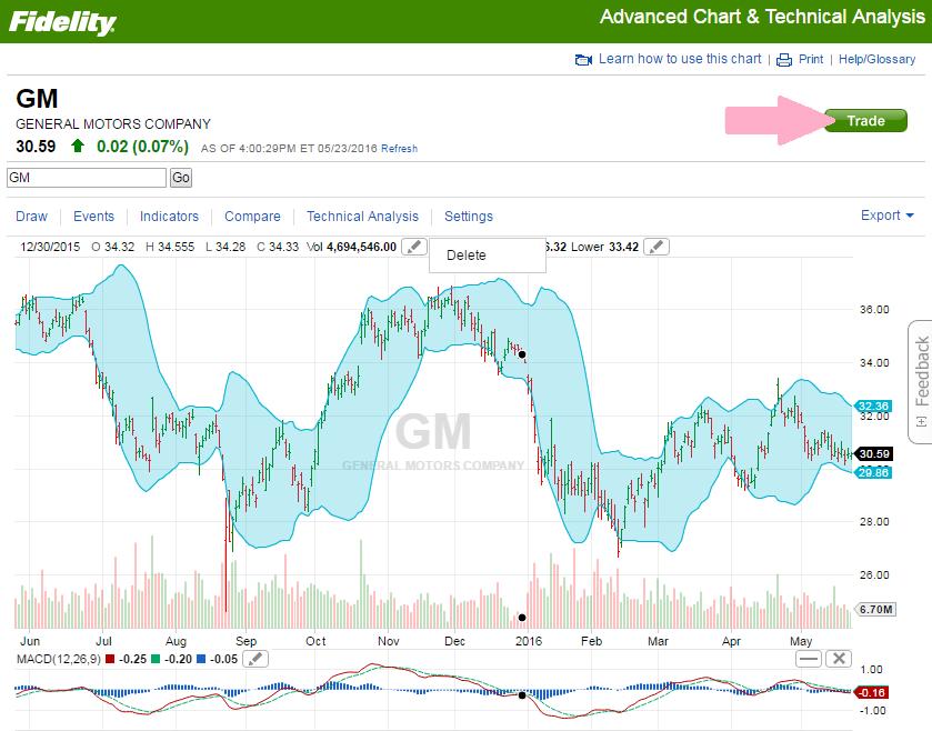 Mb trading vs optionsxpress