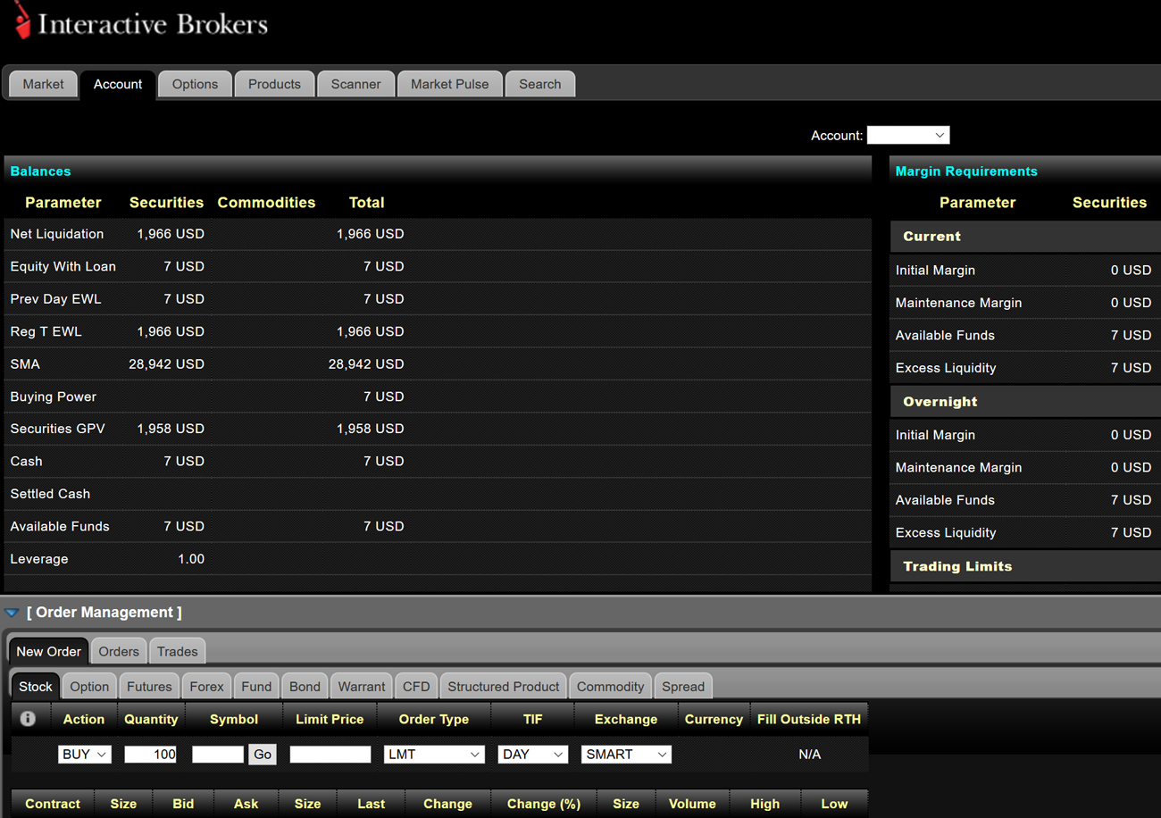 Interactive brokers platform review