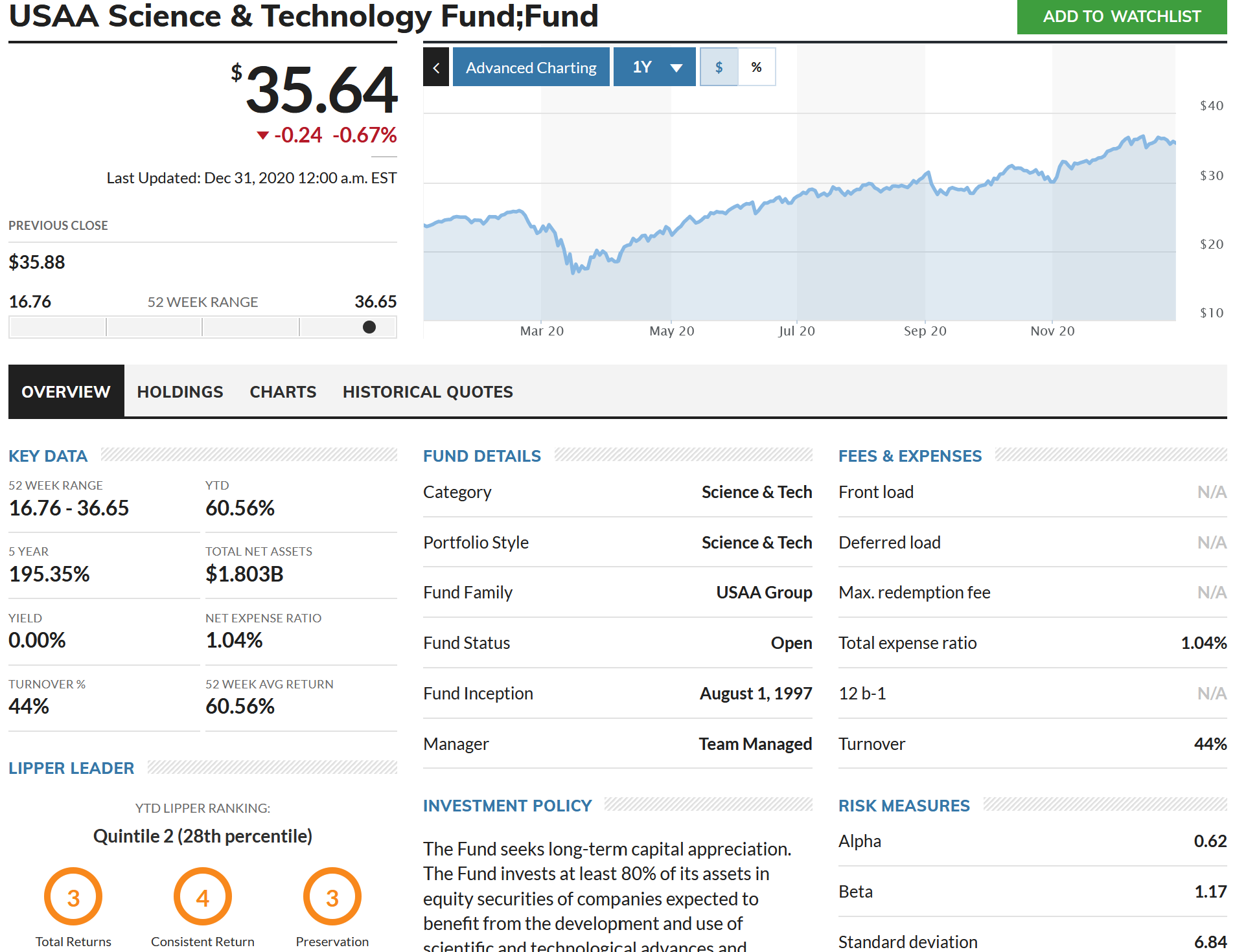 Best USAA Mutual Funds