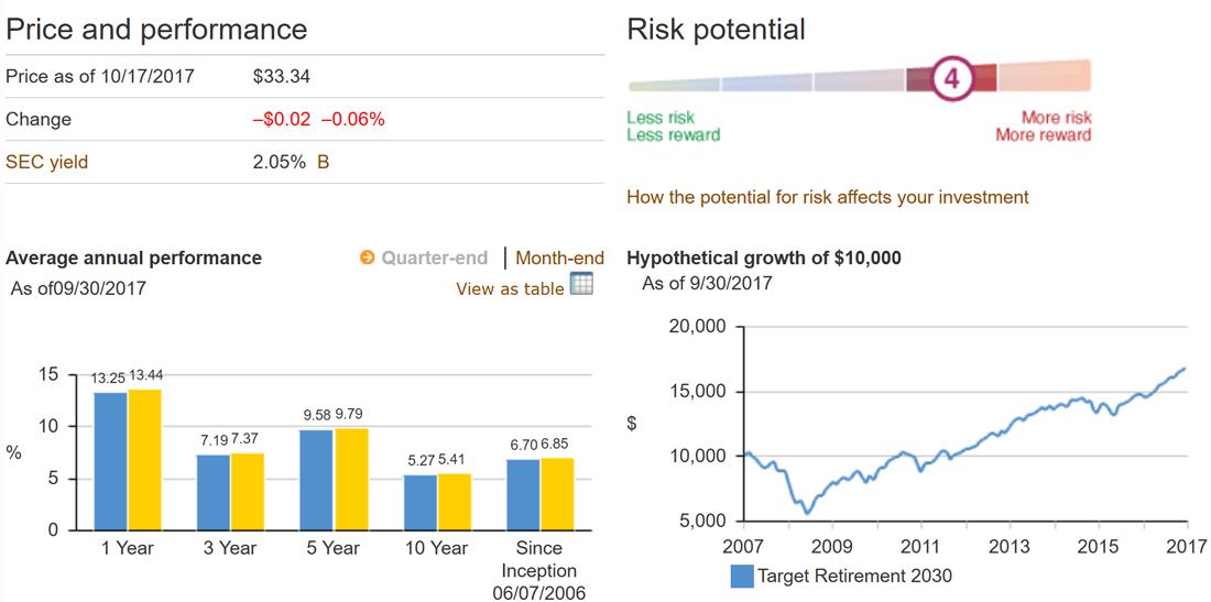 Index funds offer built-in benefits