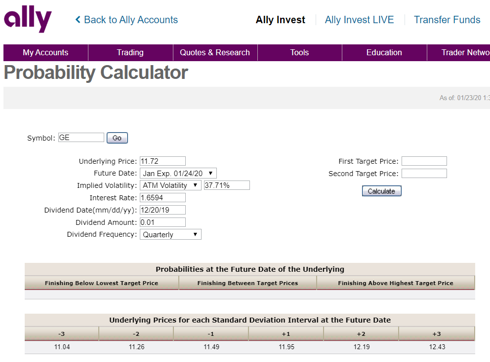 Ally Invest Probability Calculator
