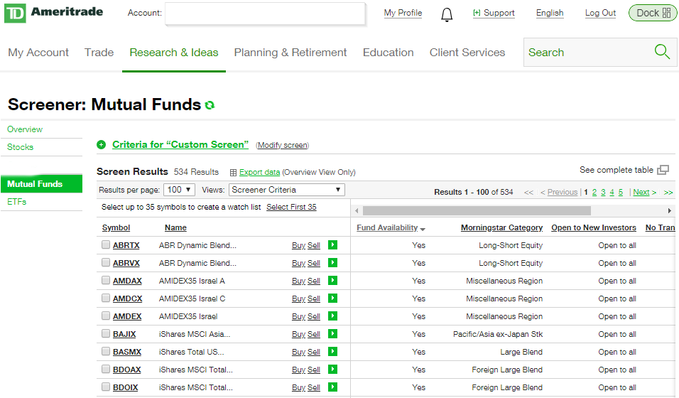 TD Ameritrade: Can I Buy Bond and Index Mutual Funds? (2019)