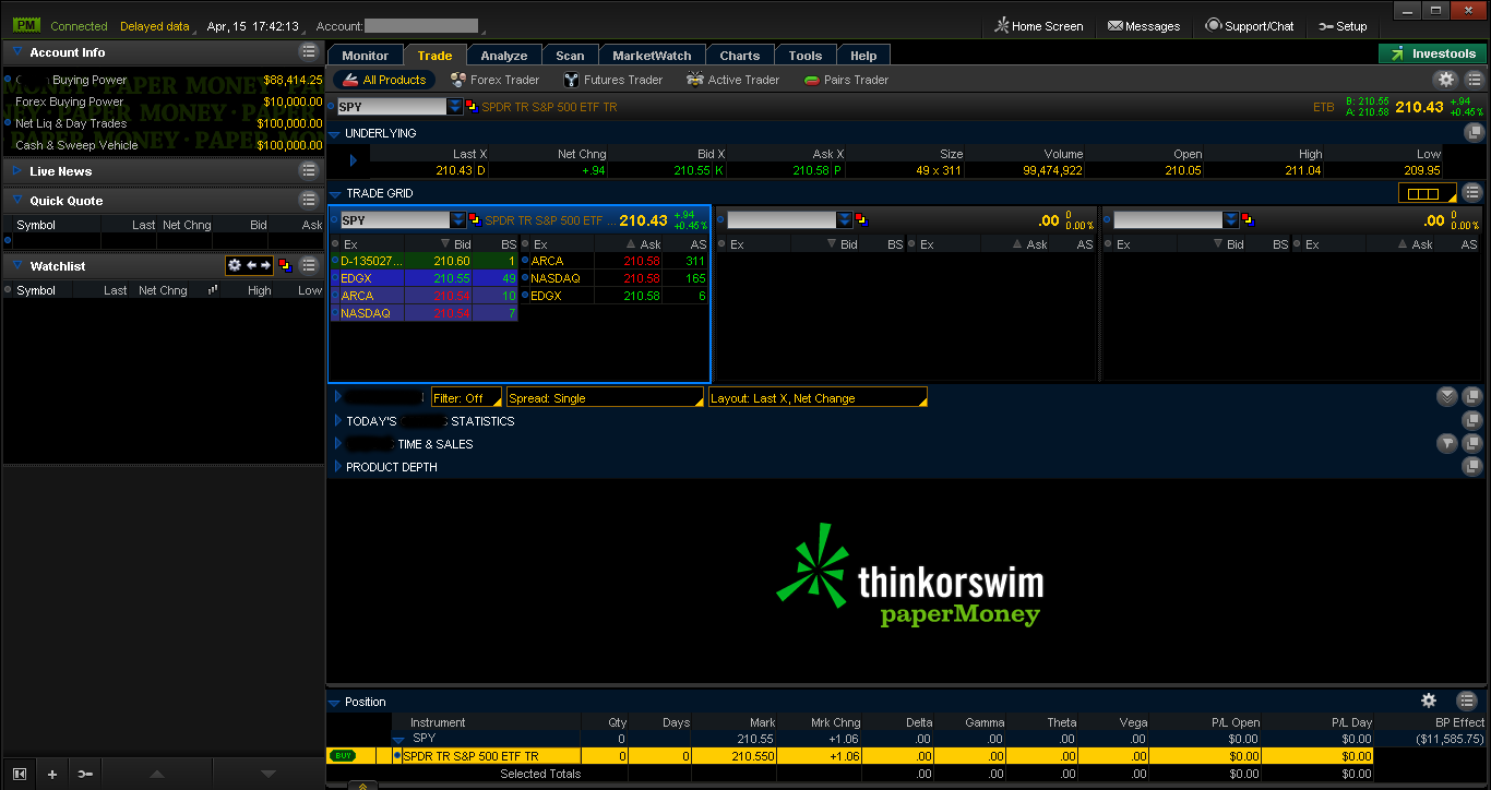 Thinkorswim forex risk level