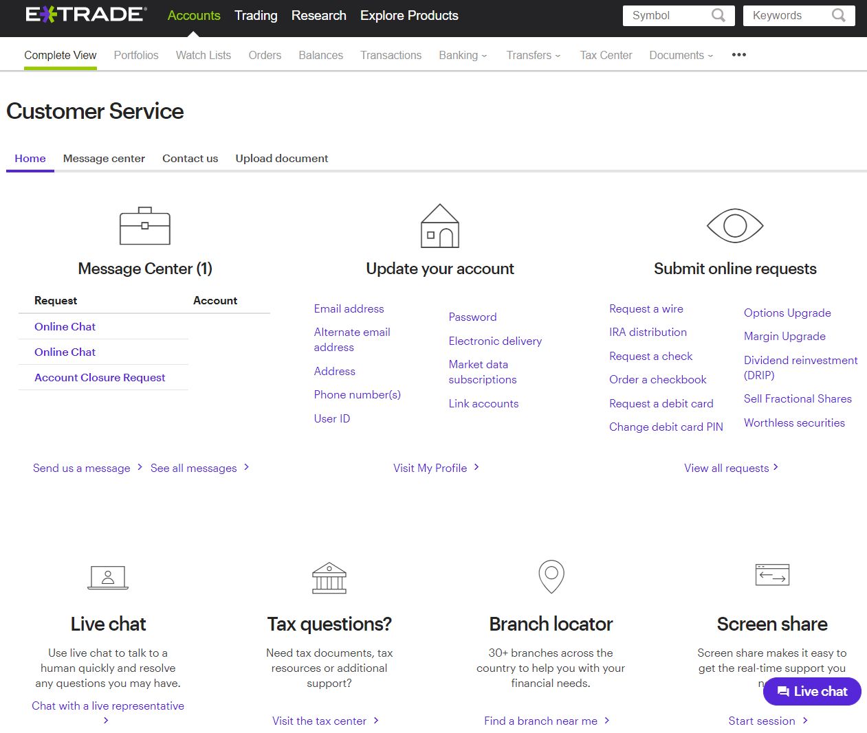 Etrade Customers review
