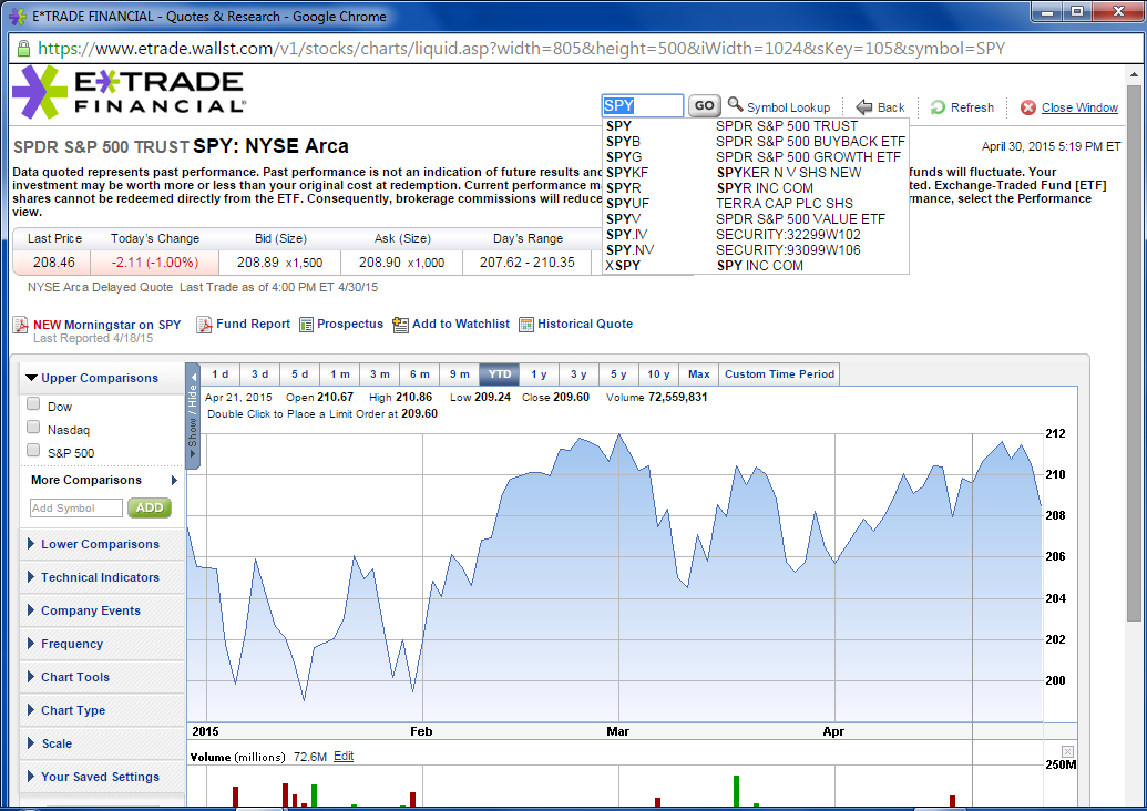 Stock options etrade