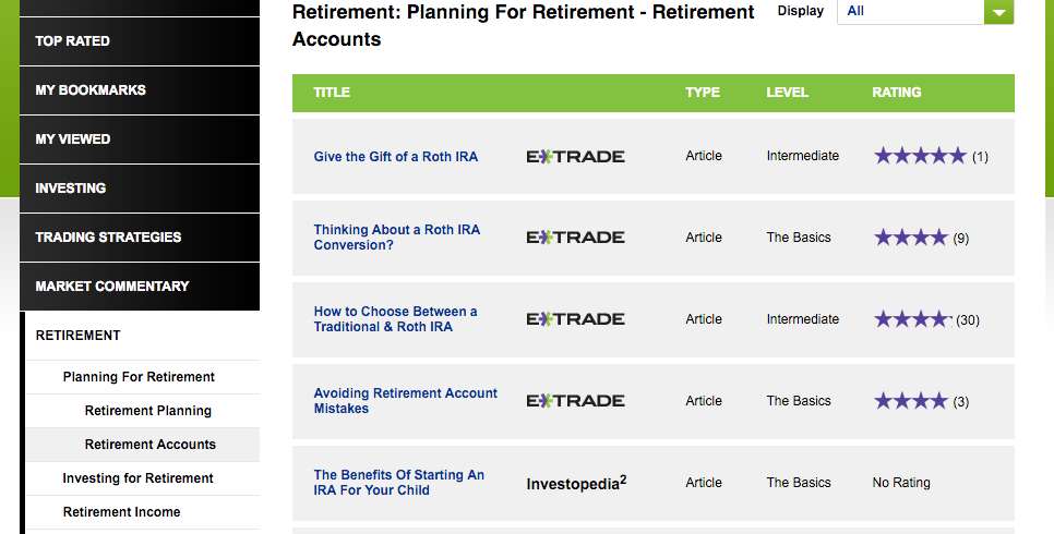 etrade roth ira conversion