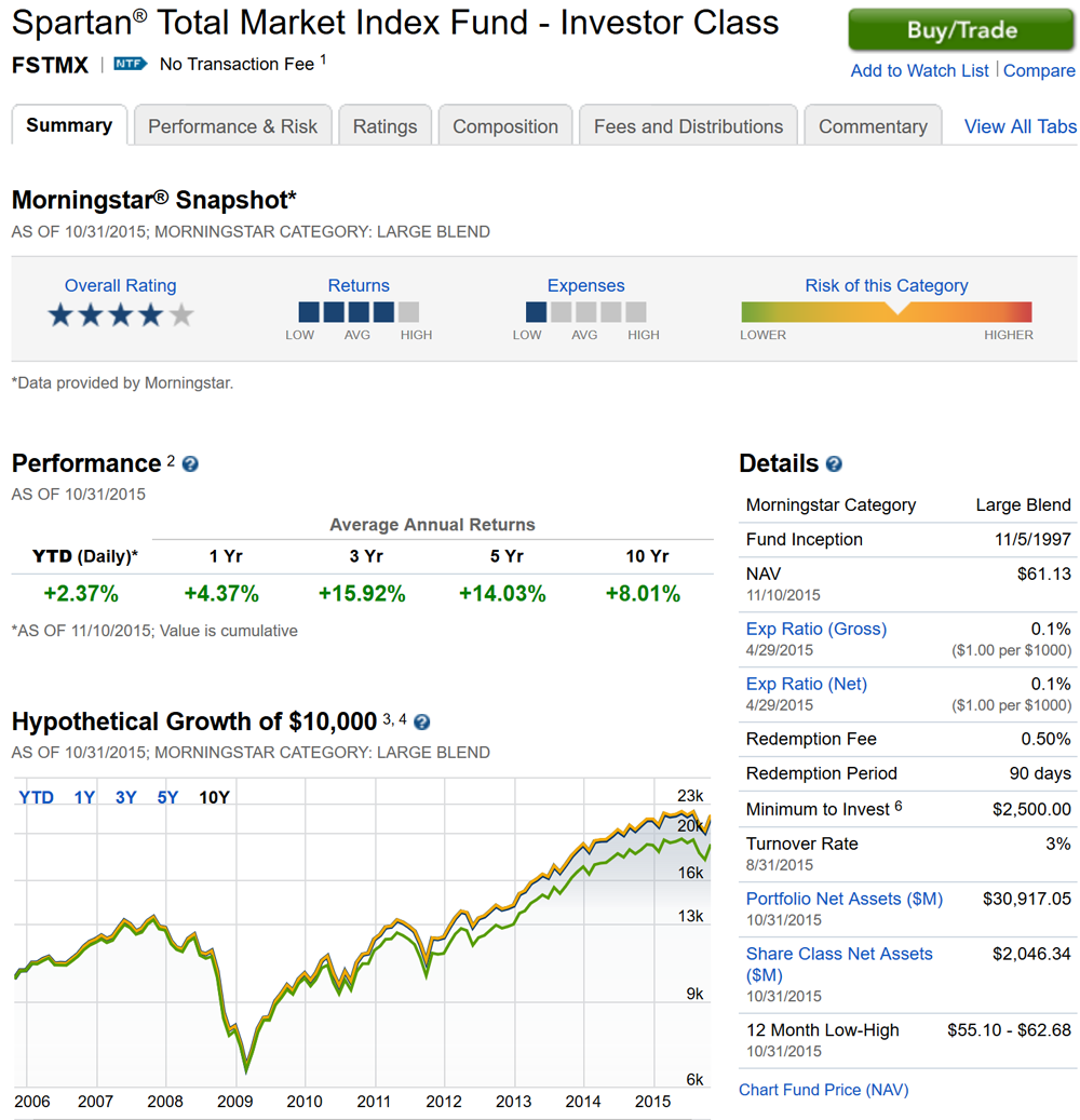 Add some variety to your stock holdings, or boost your income