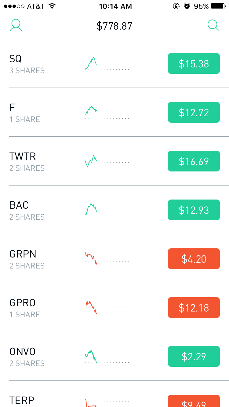 Robinhood Margin Interest