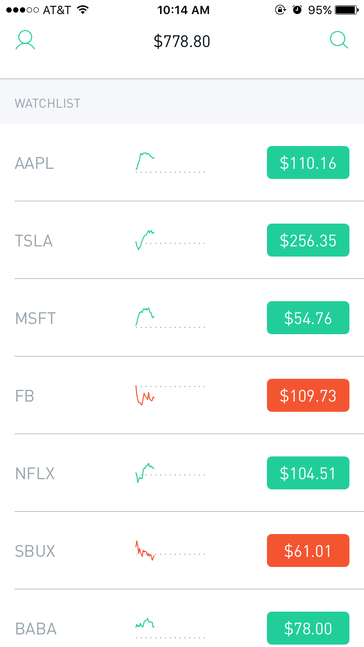 Robinhood Margin Loan