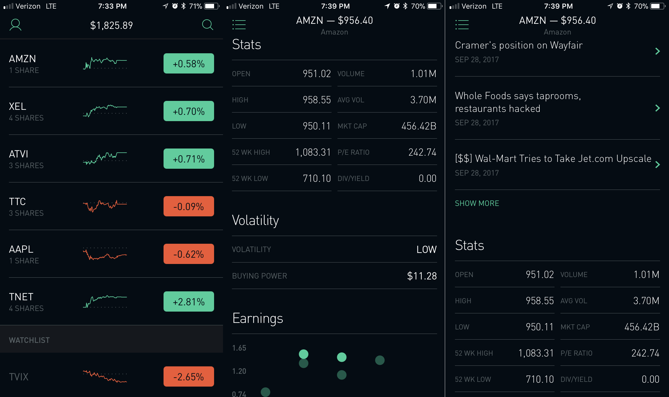 Robinhood  Commission-Free Investing Dimensions Width