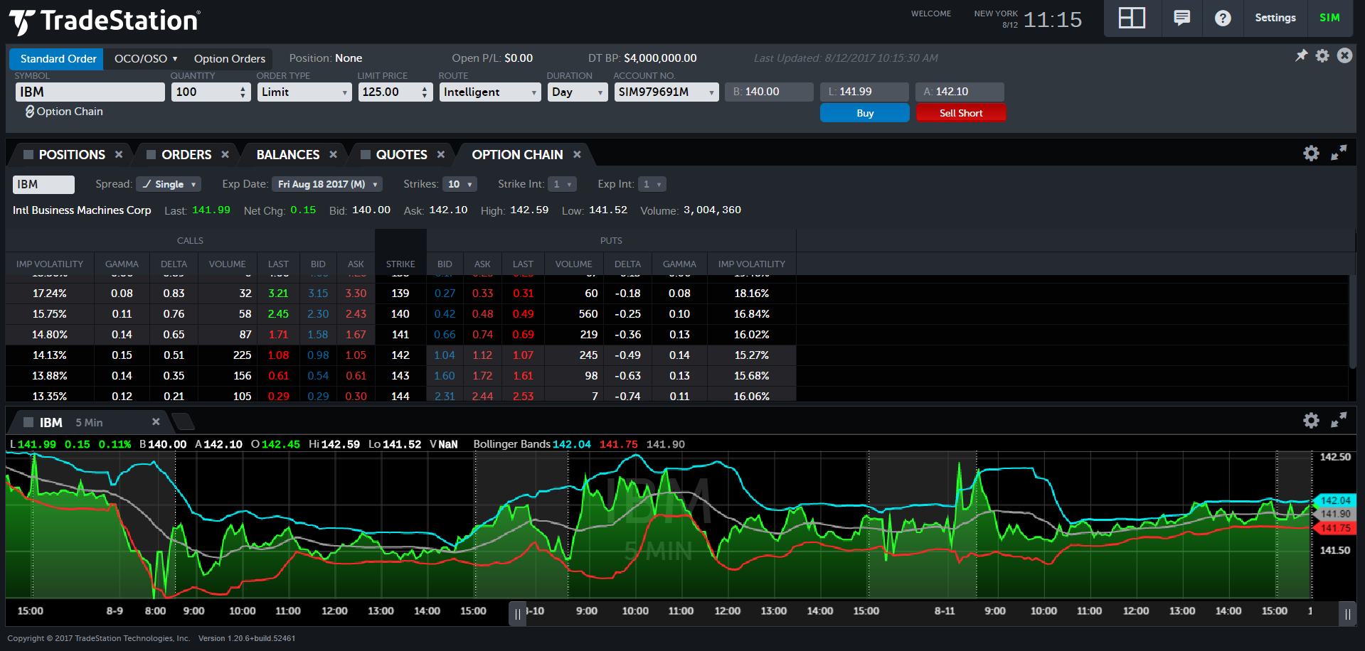 Features of binary options signals free