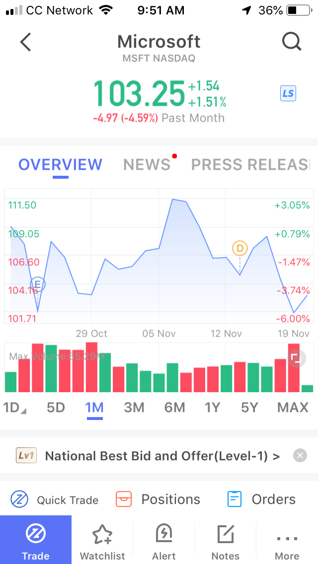 WeBull Review: Stocks Trading