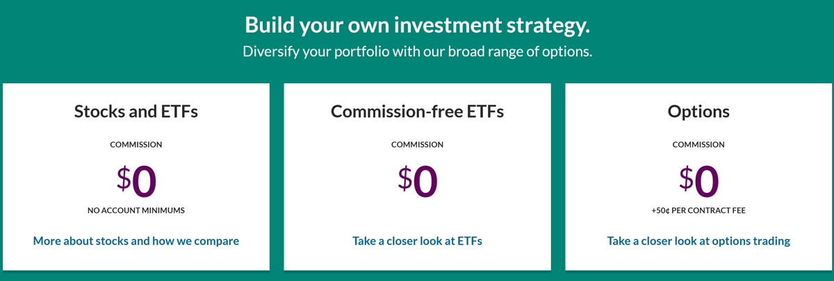 $0 commissions how do brokerage firms make money