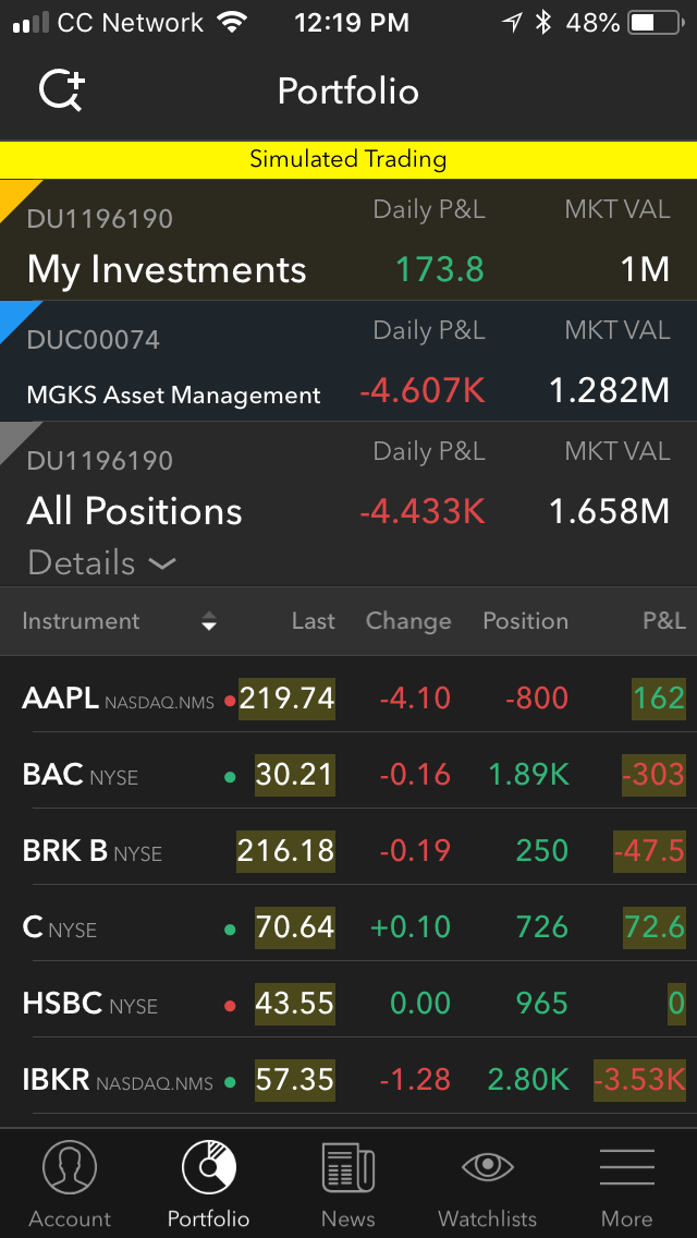 Interactive Brokers Mobile App Review