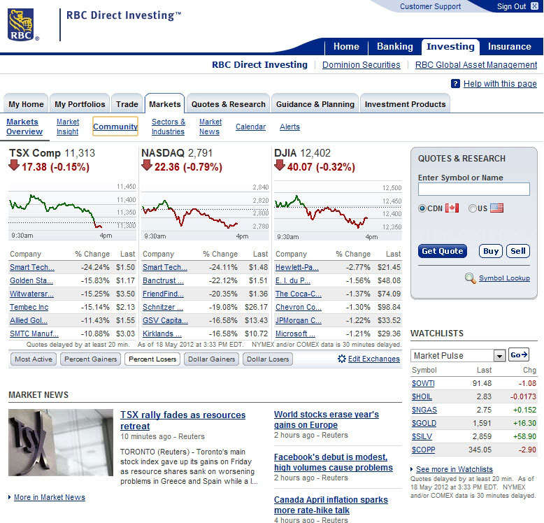 Rbc action direct investing willow investments brian mertz