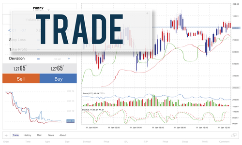Binary options trading on weekends